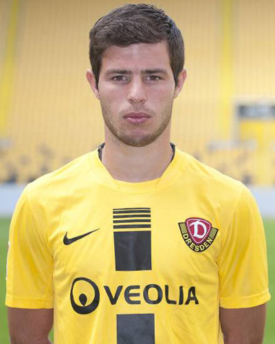 Giannis Papadopoulos net worth salary