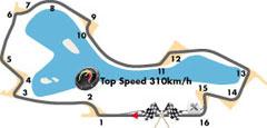 Albert Park Circuit, Melbourne