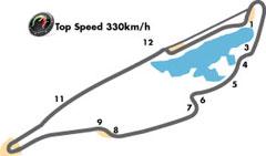 Gilles Villeneuve Circuit, Montreal