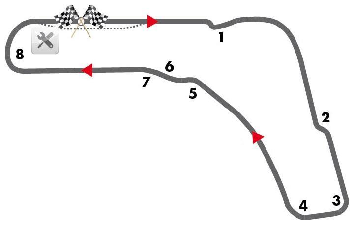 Das Streckenprofil von Monza