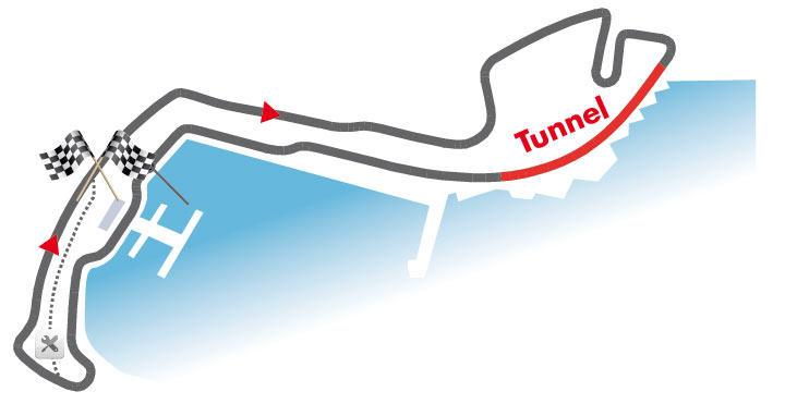 Das Streckenprofil von Monte Carlo