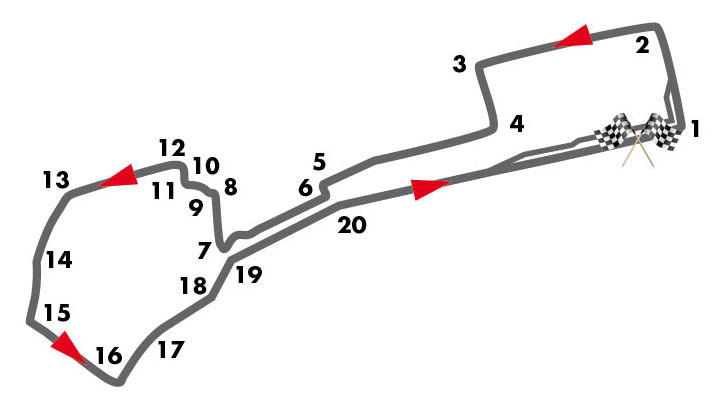 Das Streckenprofil von Baku