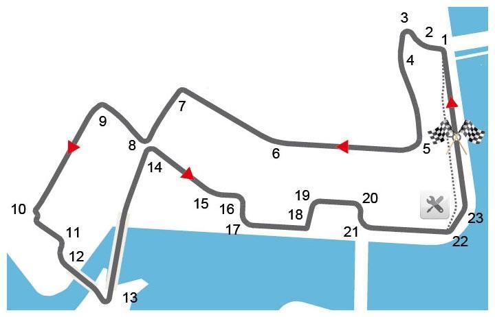 Das Streckenprofil von Singapur
